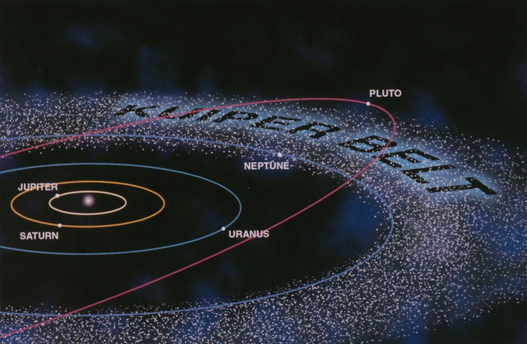 Kuiper Belt Facts: Interesting Facts about the Kuiper Belt