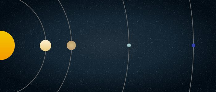 Relative distance between each of the gas giants. From left: Sun, Jupiter, Saturn, Uranus, Neptune