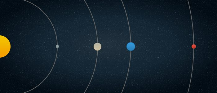 Relative distance between each of the terrestrial planets. From left: Sun, Mercury, Venus, Earth, Mars